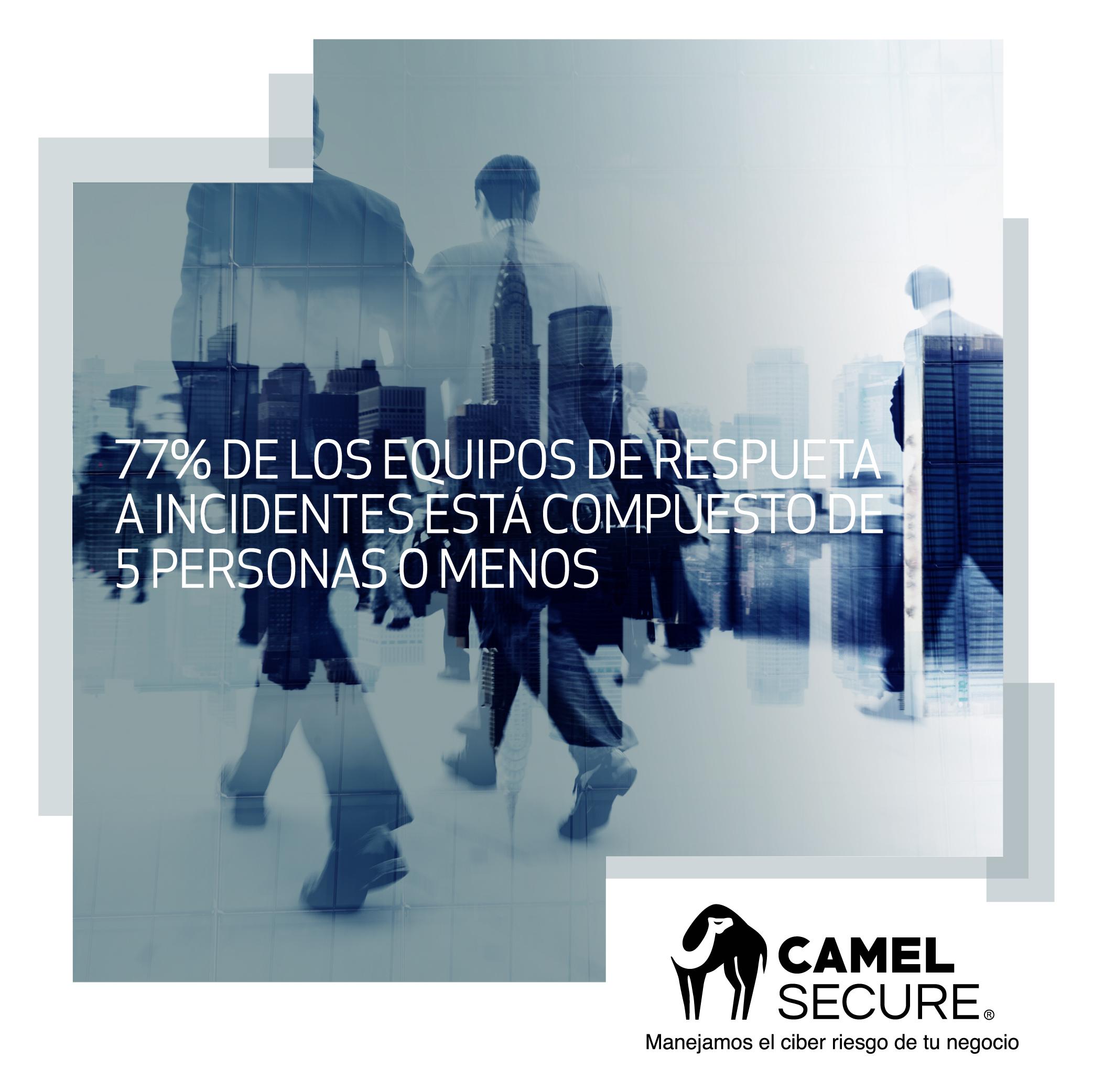 77% de equipos de respuesta a incidentes se compone de 5 personas