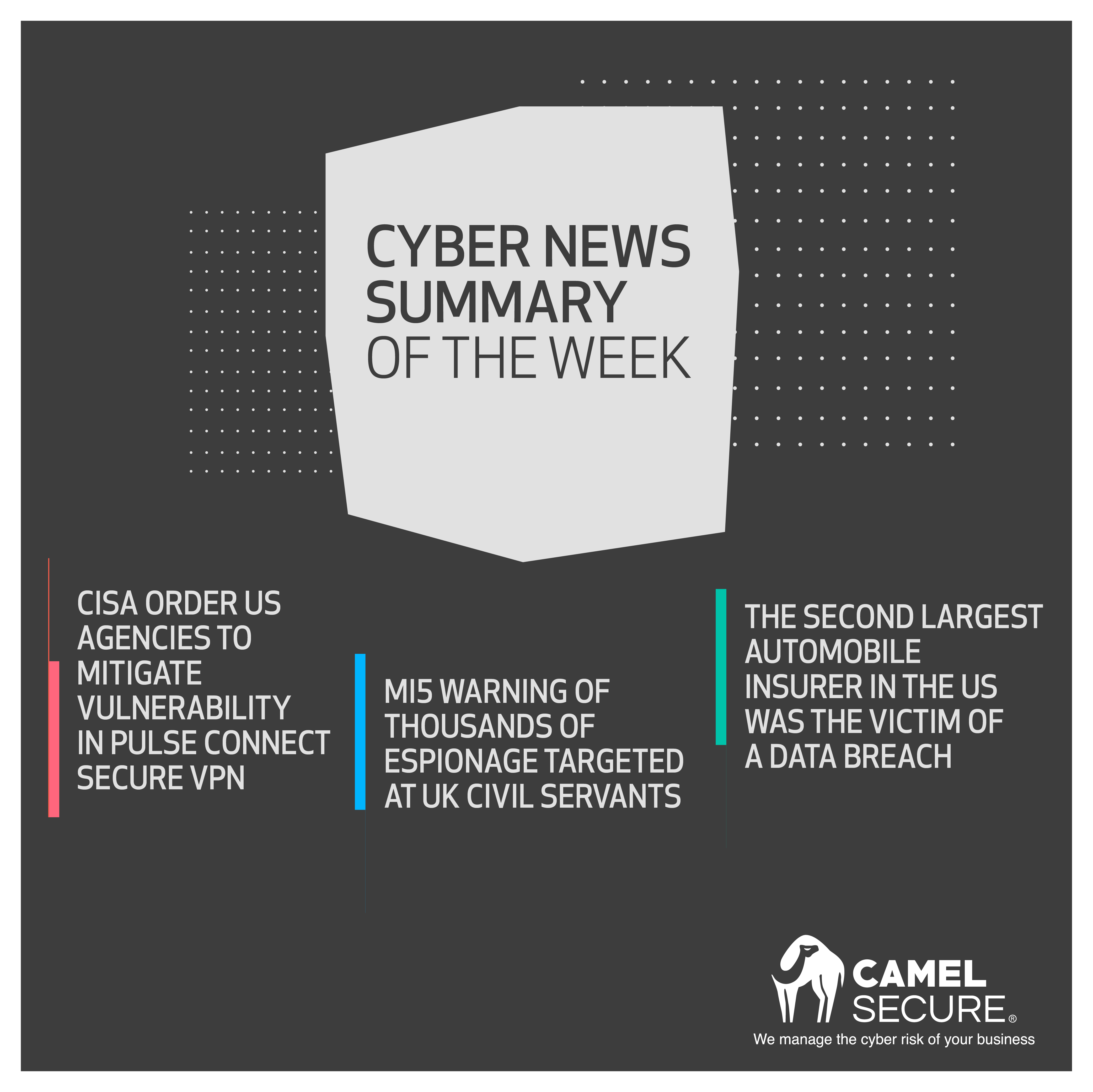 Cyber Summary of the Week